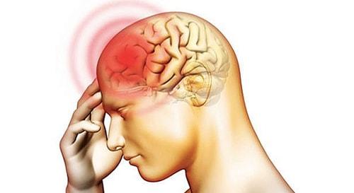 Cách phân loại mô học của u màng não 1