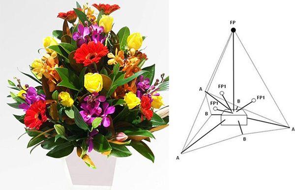 Cắm hoa theo hình kim tự tháp